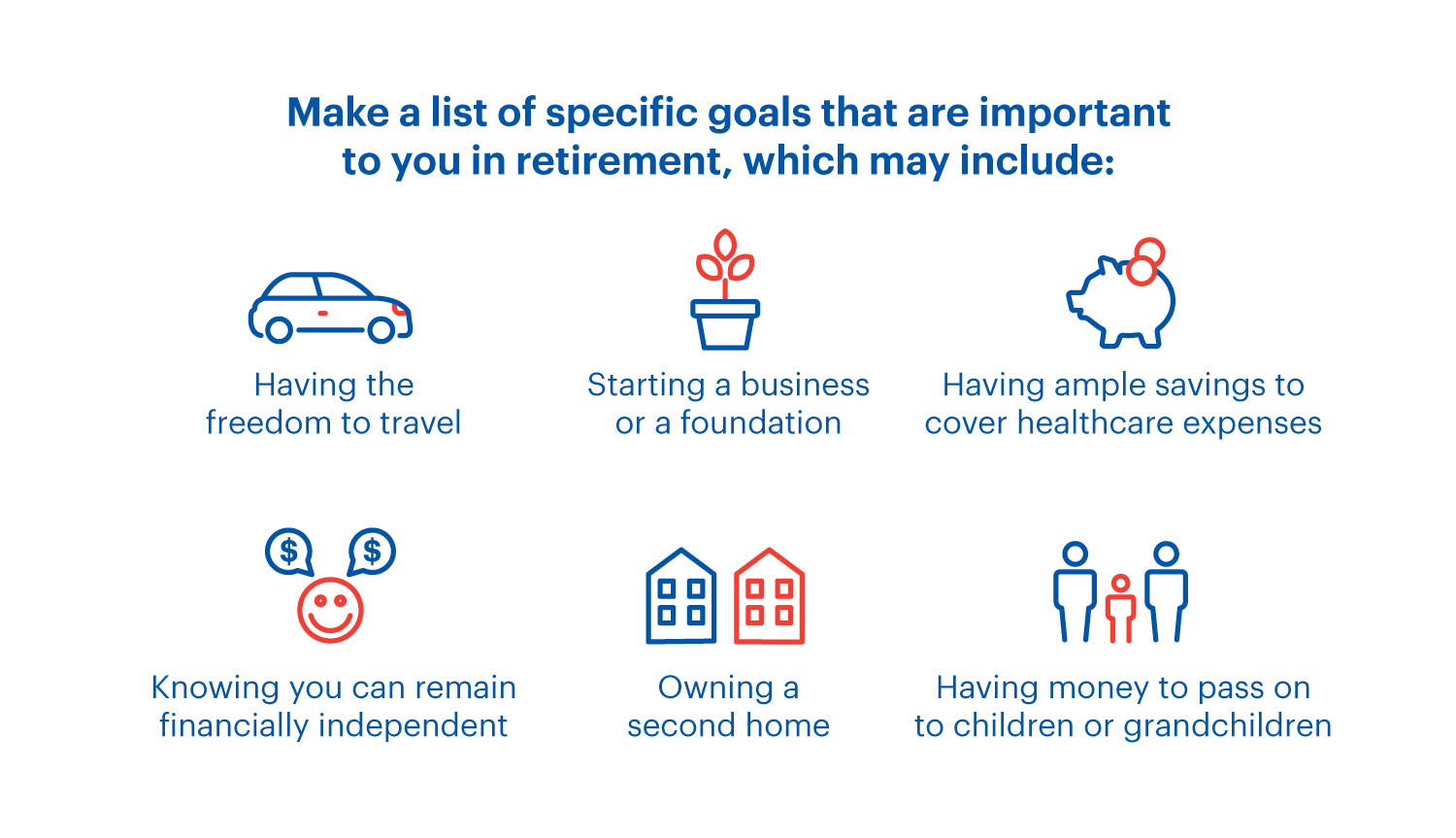An infographic explaining good goals to have for retirement.