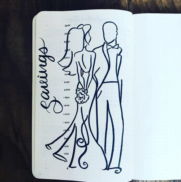 WEDDING BULLET JOURNAL