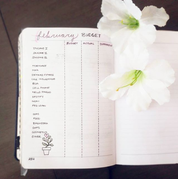 TRACKING BULLET JOURNAL