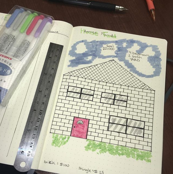 HOUSE BULLET JOURNAL